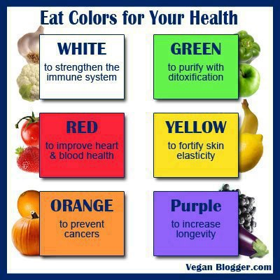 Eat a colourful diet for your health!