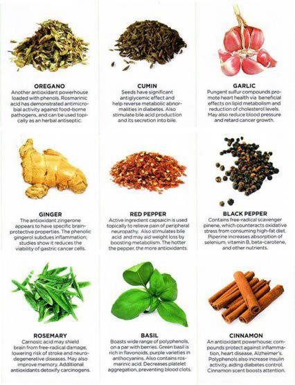 Herbs and their benefits